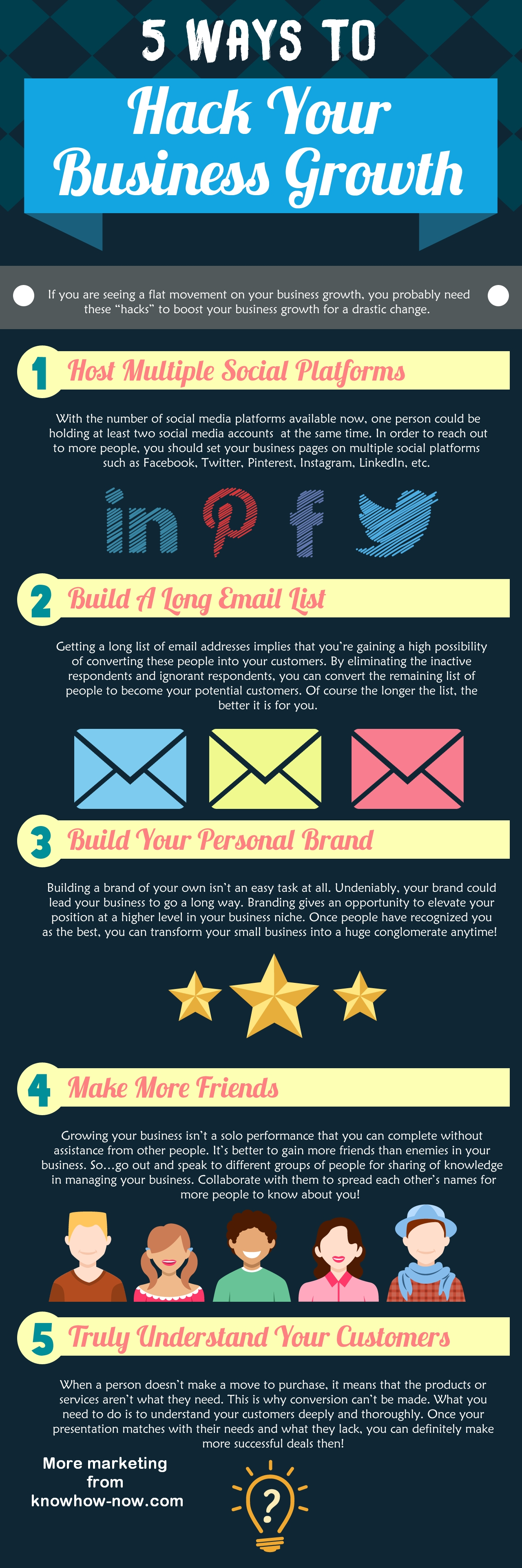 five ways to hack your business growth - infographic